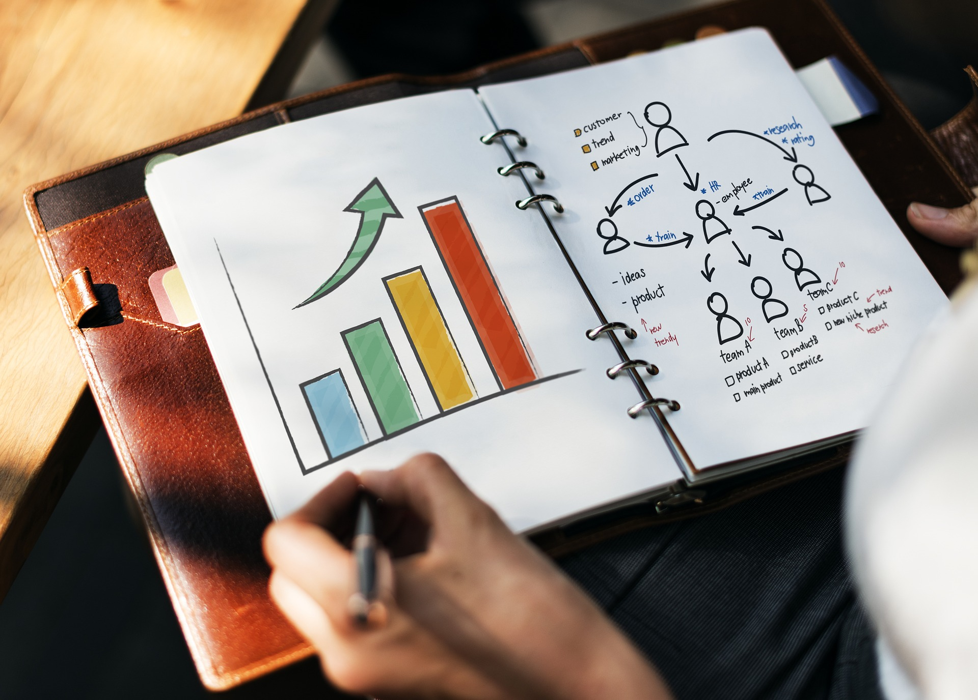 Marketing ideas for successful restaurant marketing